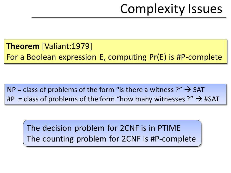 Complexity Issues Theorem [Valiant:1979] For a Boolean expression E, computing Pr(E) is #P-complete.